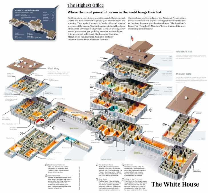 Cool Inside The White House (X-Post From /r/infographics) : Houseofcards White House Floor Plan Photo