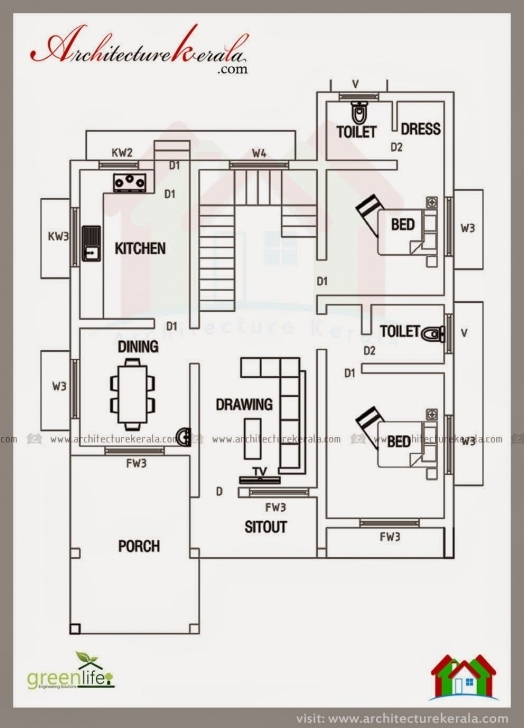 Good 1800 Square Feet Below 2000 Square Feet House Plans And Elevation 1800 Square Feet House Plans Photo