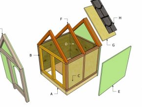 Inspirational Free Insulated Dog House Plans With Supply List And Detailed Insulated Dog House Plans Image