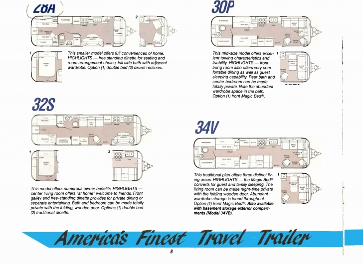 Inspirational Terry Travel Trailer Floor Plans | Girlwich Terry Travel Trailer Floor Plans Pic