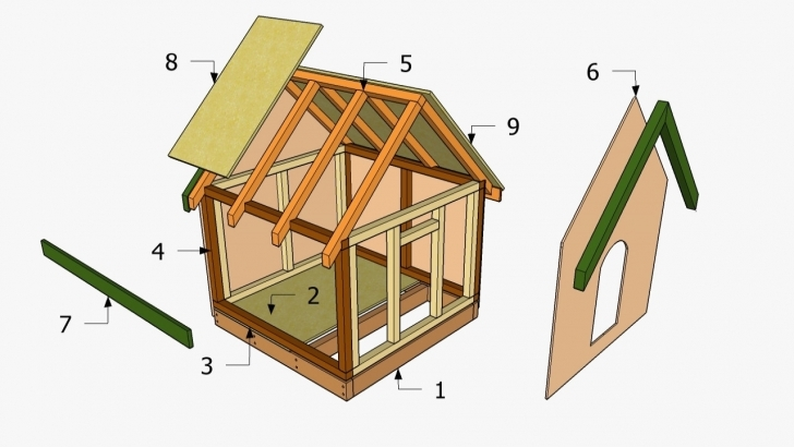 Picture of Dog House Plans Pdf - House Plans Simple Dog House Plans Pic